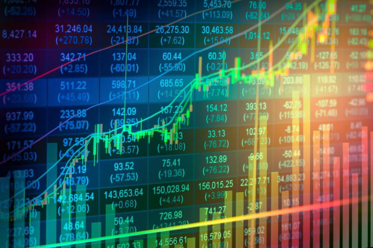 job, Financial Market Analysis