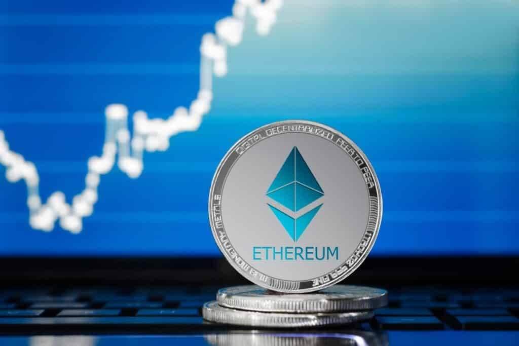 Ethereum Chart analysis