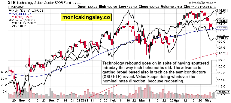 Stock Market chart: What's Not To Love About These Great Bull Runs?