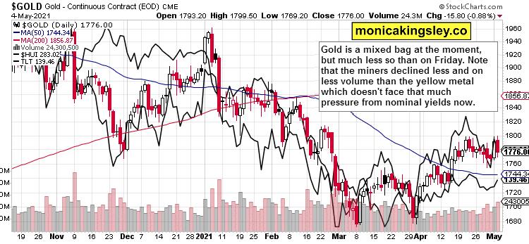 stock market chart: Janet Smoke and Mirrors