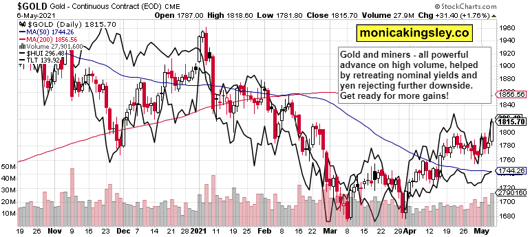Ready for More Hot Gold and Stocks Profits