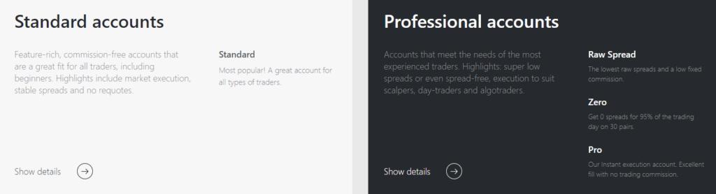 Exness: Standard accounts, Profesiional accounts