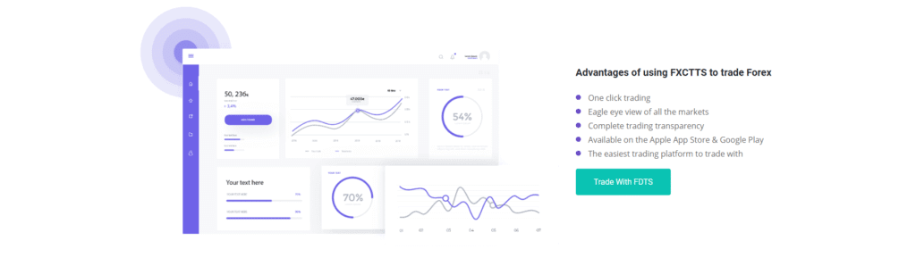 Review of FXCT Investments Trading Platform