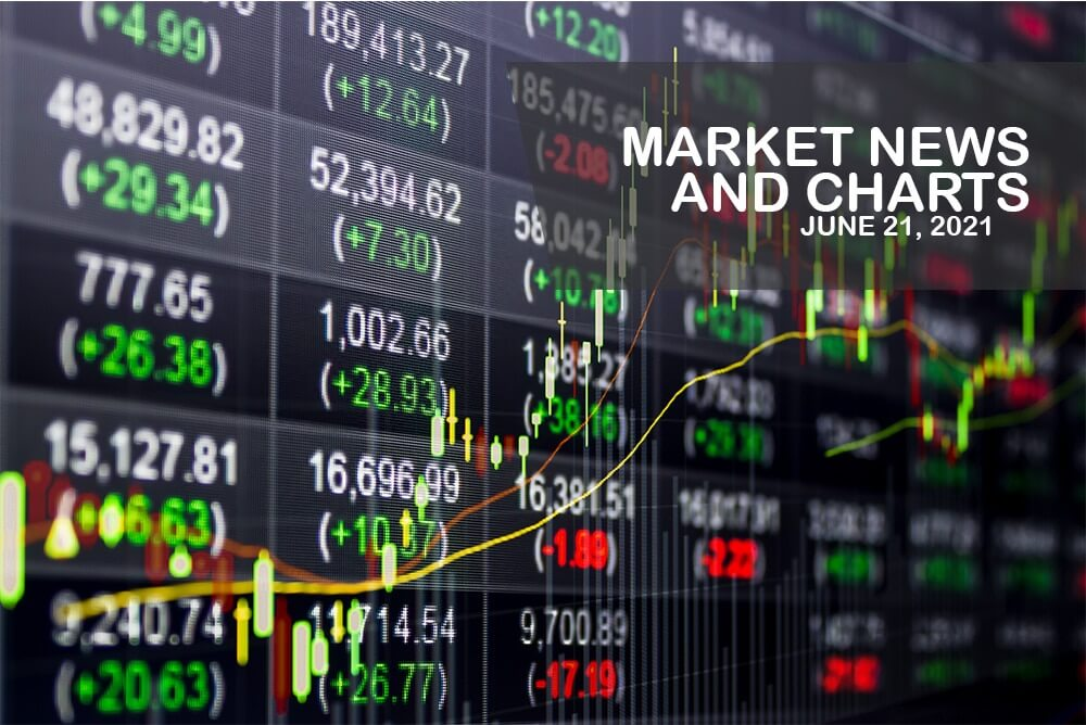 Market News and Charts for June 21, 2021