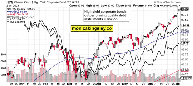 S&P 500 and Nasdaq Outlook, The Rise of Precious Metals and Commodities