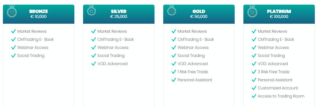 Invxler trading accounts