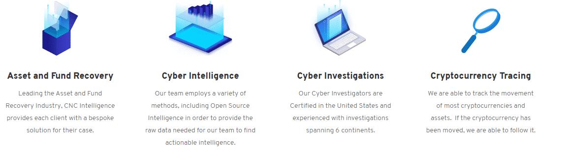 cncintel security
