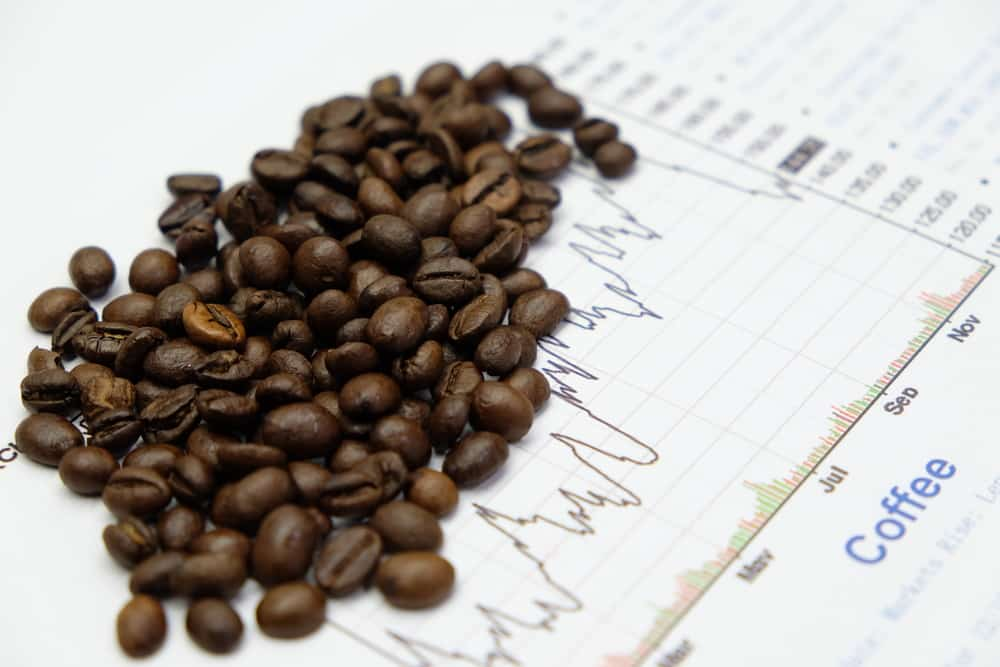 Coffee prices have an incredible surge, up to 25%: Why?