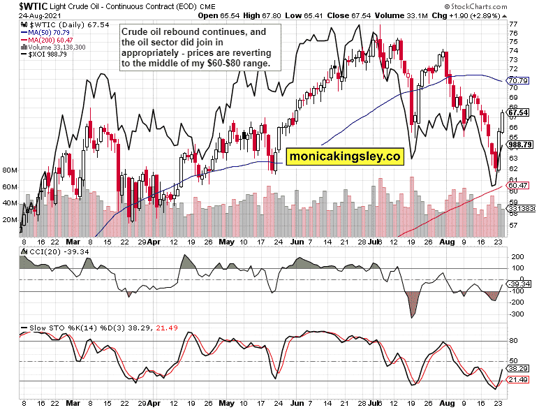 Stock Market Analysis: Jackson Hole Positioning