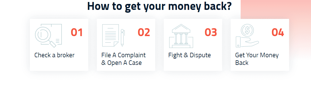How to get your money back