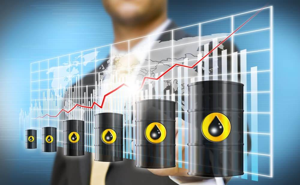 Oil and gas swell due to production halt