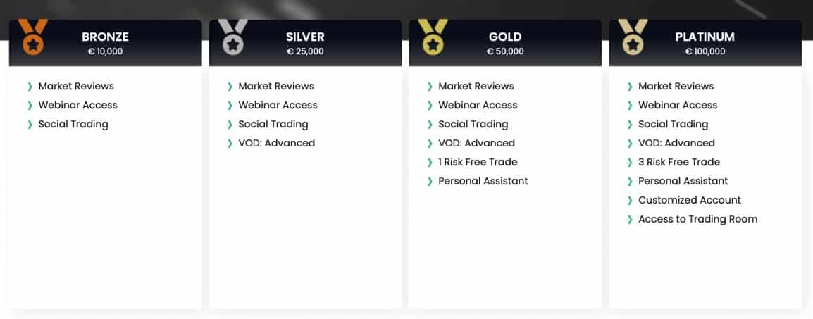 Cuentas comerciales: bronce, plata, oro, platino
