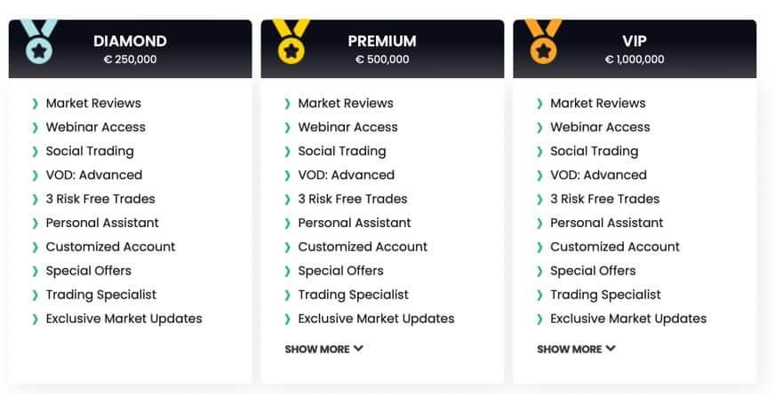 Cuentas comerciales de Sagatarde: Diamond, Premium, VIP