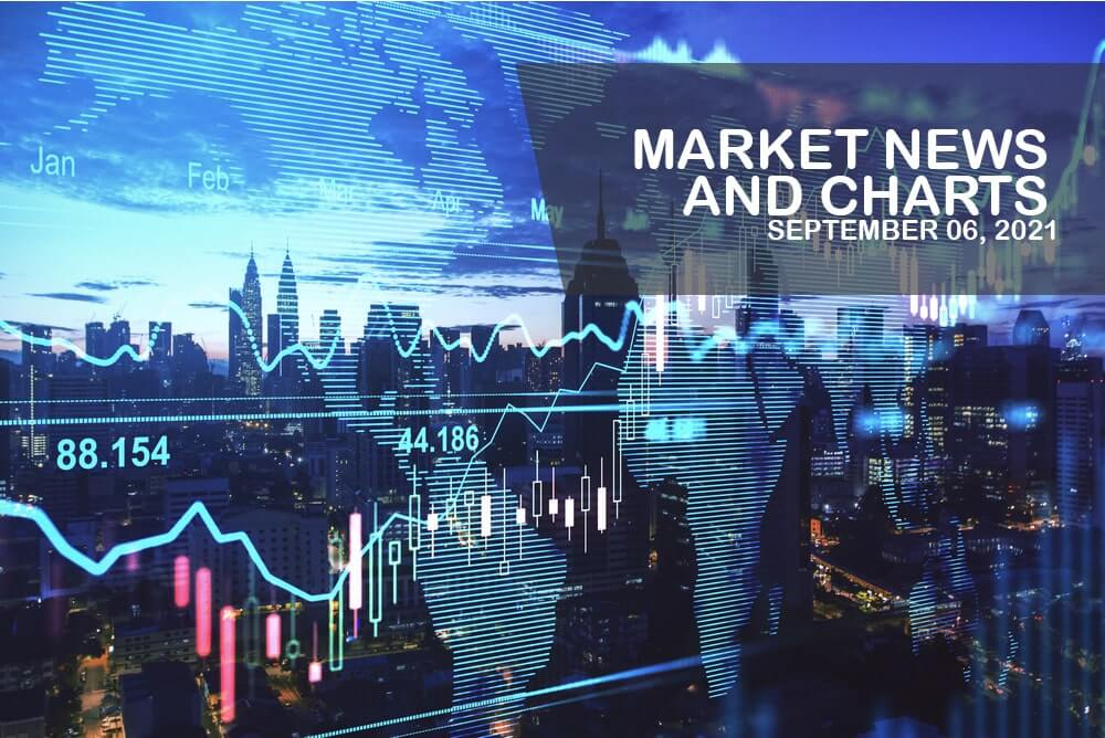 Market News and Charts for September 06, 2021