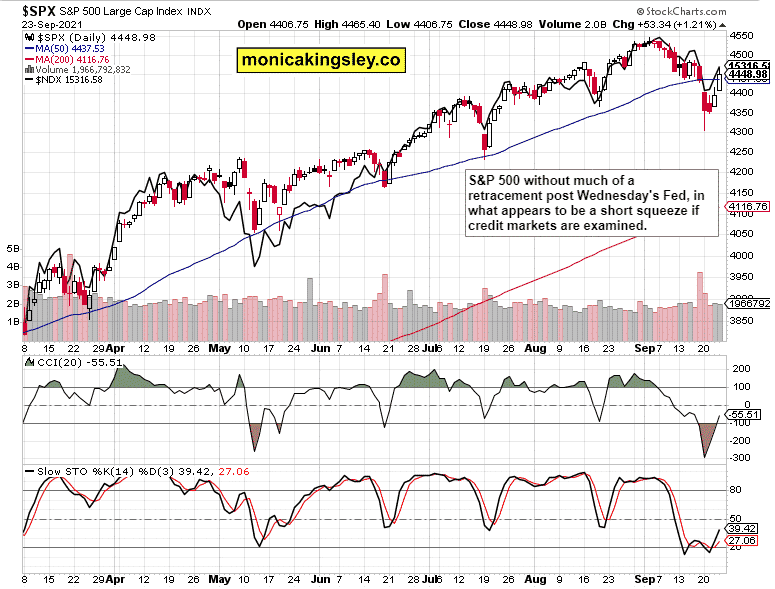 Stock Market Forecast: Deflationary Winds Howling