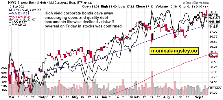 Why did Stock market give up promising opening gains?
