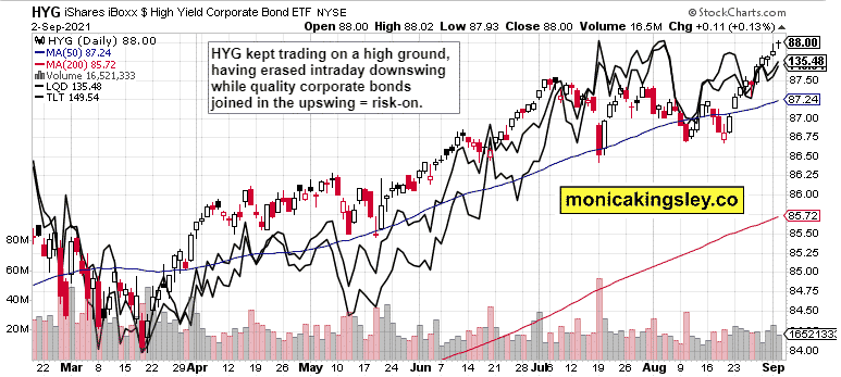 Stocks markets consolidate, But who are the winners?