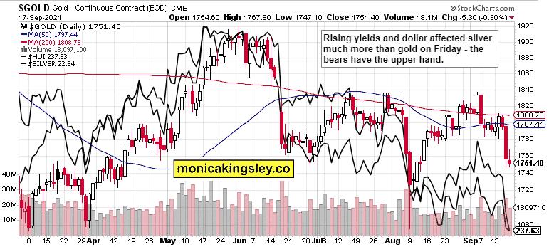 Stock Market Forecast: Lights Flashing Red