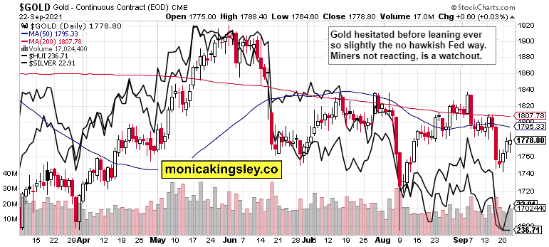 Stock Market Forecast: So Much for Hawkish Fed
