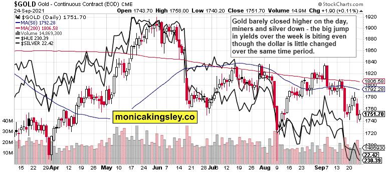 Stock market analysis: reflation vs. stagflation