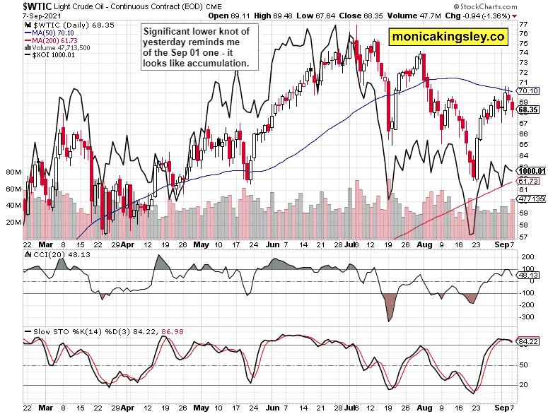 Stock Market Forecast: September Smackdown Coming Next?