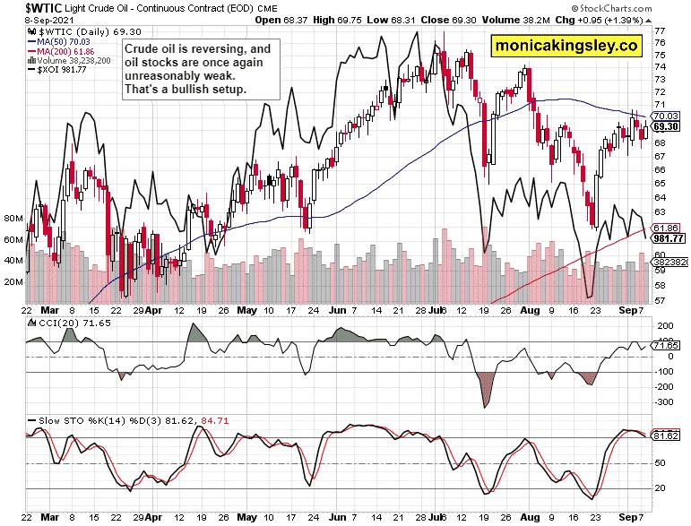 Stock Market Forecast: Retreating Bears and Dollar Struggles