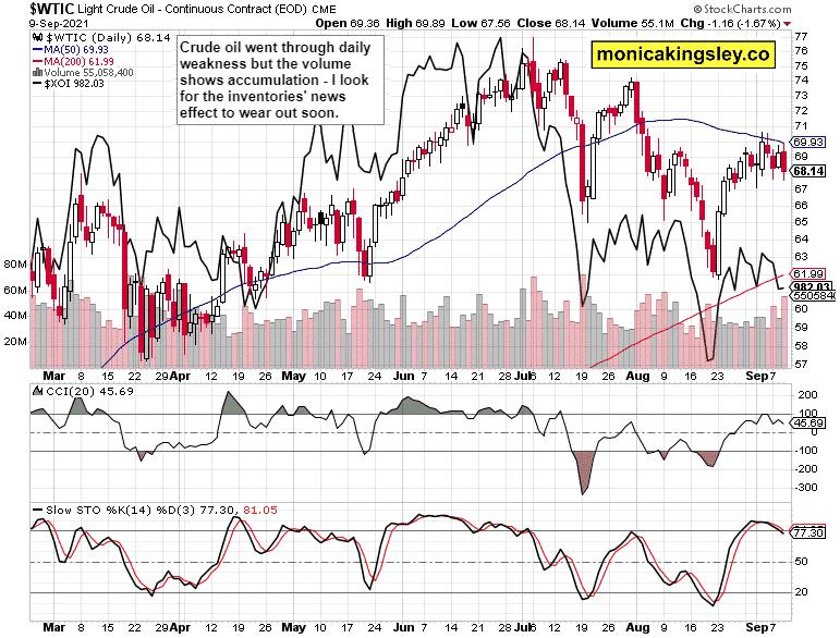 Stock Market Forecast: Risk On Is Back!
