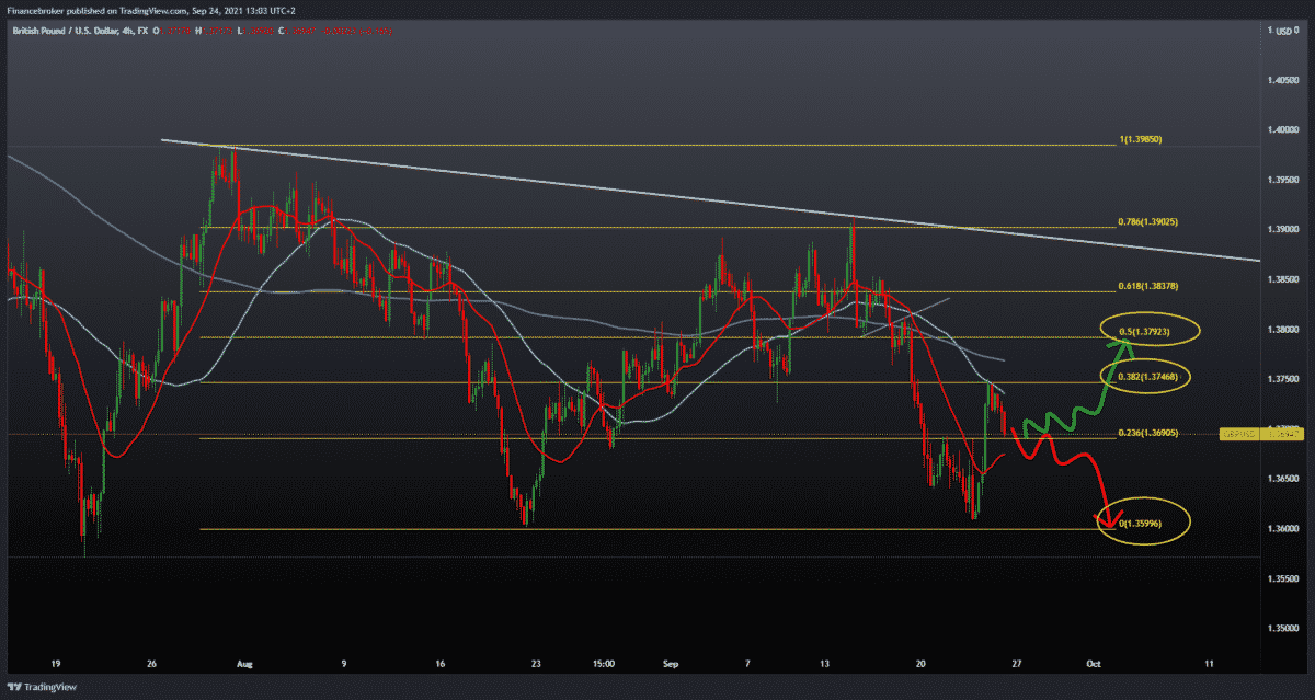 EURUSD, GBPUSD, NZDUSD: Dollar recovery reduces optimism