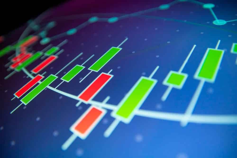 Stock Market Forecast: Optimism in the Market